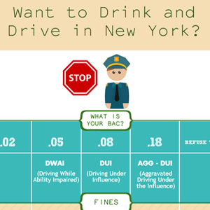 New York Drunk Driving Penalties Infographic