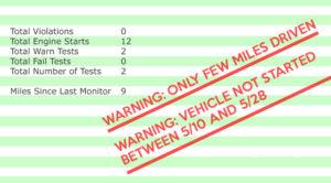 interlock monitoring data showing repeat drunk driver activity
